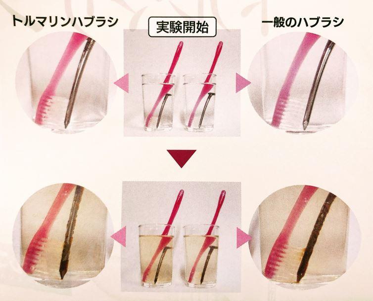 トルマリン歯ブラシの効果