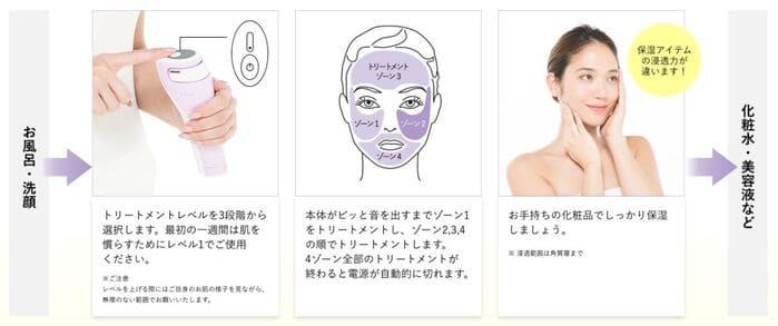 トリア美顔器の効果的な使い方